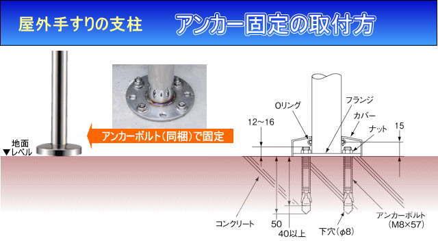 TOTO屋外手すり用アンカー固定支柱の取付方法タイトル