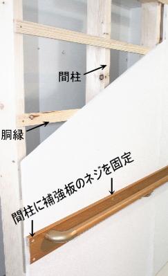 補強板の取付位置