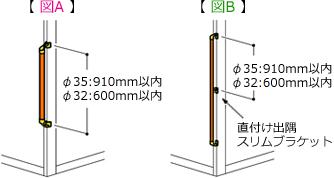 EWT13BDの設置条件