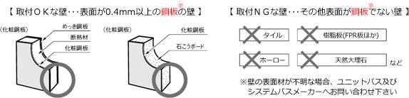インテリアバーUB 設置条件