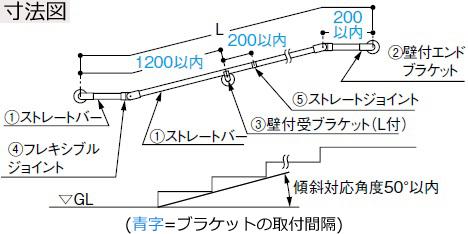 屋外のプラン 図面3