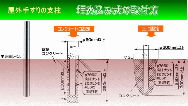 屋外手すり用埋め込み式支柱の取付方法