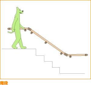 階段手すりの取付位置