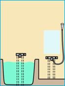 下から配管される水道管